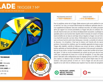 The Kiteboarder Mag Review: 2015 Blade Trigger- French